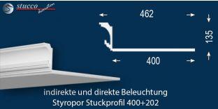 Stuckleiste für direkte und indirekte Beleuchtung Essen 400+202
