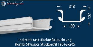 Stuckprofil für direkte und indirekte Deckenbeleuchtung München 190+2x205