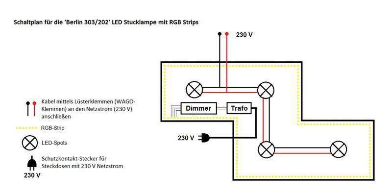 Stuckleuchten für direkte und indirekte LED Beleuchtung – eine ...