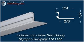 Indirekte Beleuchtung - L-Profil Zierleiste München 270+205