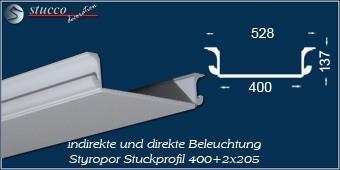 Indirekte Beleuchtung - U-Profil Zierleiste München 400+2x205