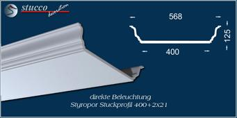 U-förmige Stuckleiste Düren 400+2x21